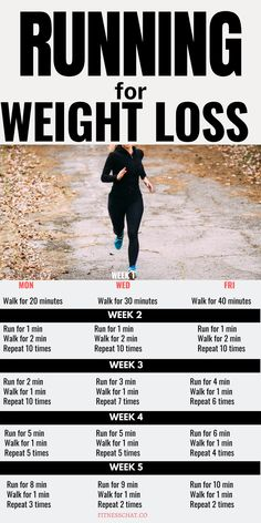 Are you overweight and want to start running to lose weight? Learn the best running tips for beginners to lose weight. Running plan for weight loss fat burning Running Plan For Beginners, How To Start Running, How To Run Faster, Running Workouts, Running Tips, Running Training, Benefits Of Running, Fat Burning Tips, Running Club