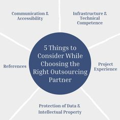 Finding the right outsourcing partner needs careful consideration, but when done correctly, it will provide your company a competitive advantage over others. To ensure you choose the right outsourcing partner for growth always does the following. ✅For More Inquiries: 🌐: www.theaecassociates.com 📧: info@theaecassociates.com 📲: +1 (408) 540-6462 (USA) ... .. . #theaecassociates #bimoutsourcing #cadoutsourcingservices #designsupportservices #bim #cad #bimservices #architecturalcaddrafting