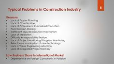 Reasons  Lack of Proper Planning  Lack of Coordination  Lack of Professional…
