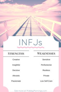 I discovered my Myers-Briggs personality type and it really impacted my life. Let me share how knowing your type could impact your life.