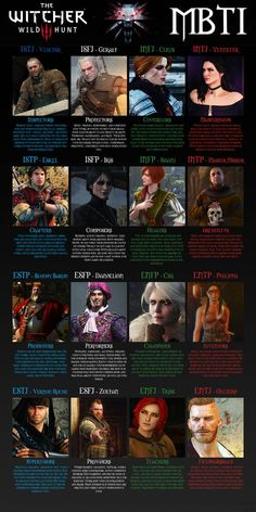 Find out which The Witcher Wild Hunt character you are based on your MBTI personality type! Enlarge to read the descriptions. The Witcher Wild Hunt MBTI personality types The Witcher Wild Hunt, The Witcher Game, The Witcher Geralt, Witcher Art, Ciri, The Witcher Book Series, The Witcher Books, Vernon Roche, Witcher Tattoo