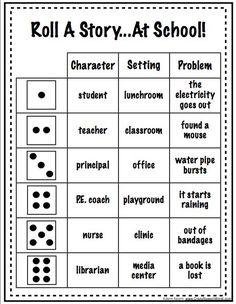 Roll A Story {Freebie} #printables SLP teacher freebies #childrens lspeech development learning story telling skills and vocabulary fun via ... #KidsPrintables