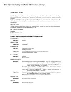 Nursing Student Care Plan Example For Endometriosis