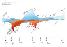 Visualizing patient experience at Pok Oi Hospital