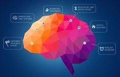 CRO Psychologie Tipps Verzerrungen