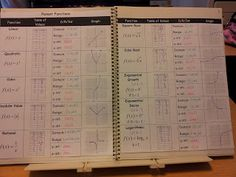 Algebra 2 Interactive Notebook