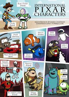 International Pixar Characters