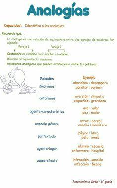Analogías Verbales para niños 1° Grado Primaria | Razonamiento ...