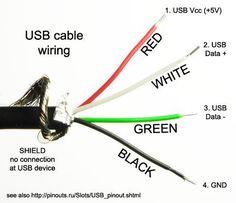 Stupendous Usb Wiring Colors Basic Electronics Wiring Diagram Wiring Database Ilarigelartorg