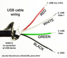 usb wire color code the four wires inside usb_photos usb, diy