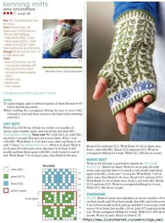 Community wall photos, – Knitting patterns, knitting designs, knitting for beginners. Knitted Mittens Pattern, Knit Mittens, Knitted Gloves, Knitting Charts, Loom Knitting, Knitting Patterns Free, Wrist Warmers, Hand Warmers, Knitting Designs
