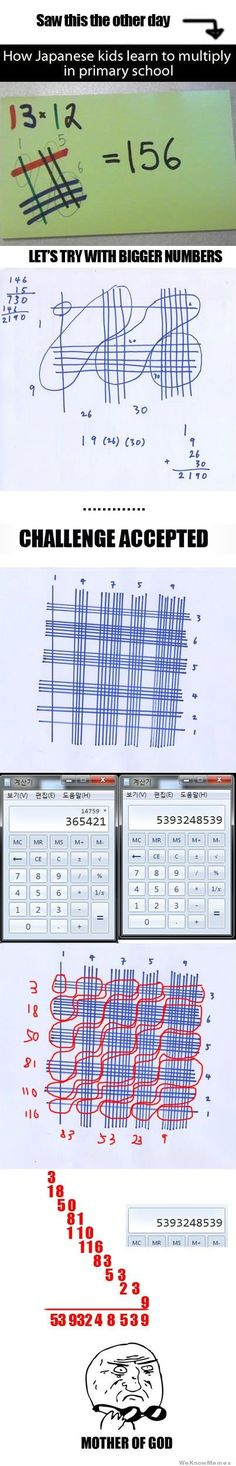 Japanese multiplication method