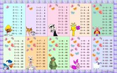 Times Table Chart, Times Tables, File Folder Activities, School Teacher, Kids Learning, Childrens Books, Worksheets, Preschool, Classroom