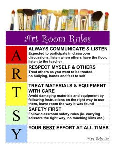 Art Classroom Rules - I love this for all grades. I may have to replace my current rules with this. Art Class Rules, Art Classroom Rules, Art Classroom Posters, Art Room Rules, Art Room Posters, Art Classroom Management, Art Rules, Classroom Ideas, Classroom Organization