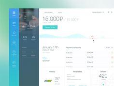 Bank account dashboard