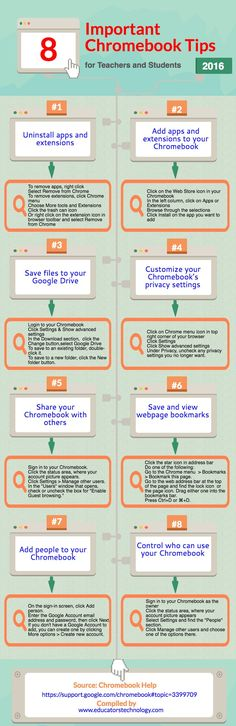 8 Important Chromebook Tips for Teachers and Students (Poster) | Educational Technology and Mobile Learning | Bloglovin'