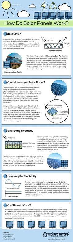 How Do Solar Panels Work? #Infographic #SolarPanels