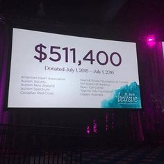 So glad to be working with a company that gives back! And this doesn't count the individual fundraisers we do #givingback #halfamillion jamminwithpaulam.jamberry.com