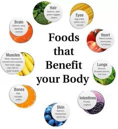 #Foods that Benefit your Body.