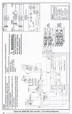 Unique Wiring Diagram for Emergency Stop button #diagram #