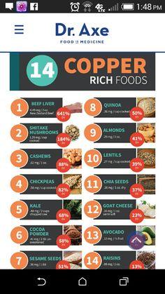 Copper-Rich Foods