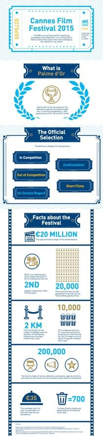 Cannes Film | Piktochart Infographic Editor