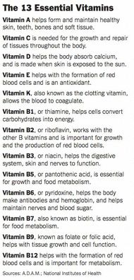 The Best Info On Vitamins And Minerals. People look at nutrition labels all the time. But, the reality is that many people don't know what vitamins and minerals they need, or the best way of gett Health Facts, Health And Nutrition, Health Fitness, Nutrition Tracker, Fitness Gear, Nutrition Guide, Fitness Diet, Fitness Motivation, Natural Health Remedies