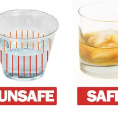 A Drinking Glass That Can Prevent Sexual Assault - brilliant innovation!