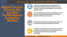 the Europe Performance Analytics Market is expected to register a CAGR of 18.7% during the forecast period (2016 – 2022). The Sales & Marketing market dominated the Europe Performance Analytics Market by Application in 2015, and would continue to be a dominant market till 2022; growing at a CAGR of 16.7 % during the forecast period. Full report :- https://kbvresearch.com/reportDetail.php?content_id=europe-performance-analytics-market–2016_2022