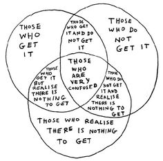 Those who get it by David Shrigley