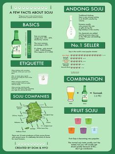 Facts About Soju Poster – Dom & Hyo Store Best Korean Food, Korean Street Food, Korean Soju, Cheap Liquor, Distilling Alcohol, Time In Korea, Korean Language Learning, Facts You Didnt Know, Korean Words