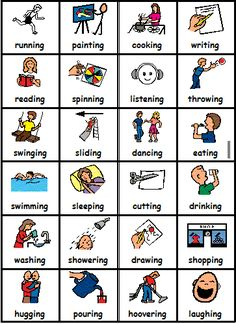 English Language for Fun! Verbs chart!