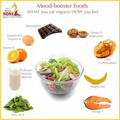 Did you know that food can impact your mood?