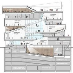 design - Diller Scofidio + Renfro Museu da Imagem e do Som RJ Coupes Architecture, Museum Architecture, Architecture Drawings, Architecture Details, Interior Architecture, Auditorium Architecture, Sectional Perspective, Architecture Concept Diagram, Architectural Section