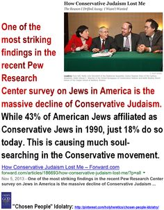 """""""Chosen People"""" Idolatry- Mutilating the Manhood:  Pew Research Center survey on Jews in America points to the massive decline of Conservative Judaism.  > > Narrowed and Distorted by Idolatry: """"I have seldom met an intelligent person whose views were not narrowed and distorted by religion."""" James Buchanan. > >  Einstein on the Abrahamic idolatries: The worship of false gods such as Yahweh is not only """"unworthy but also fatal"""", with """"incalculable harm to human progress."""""""
