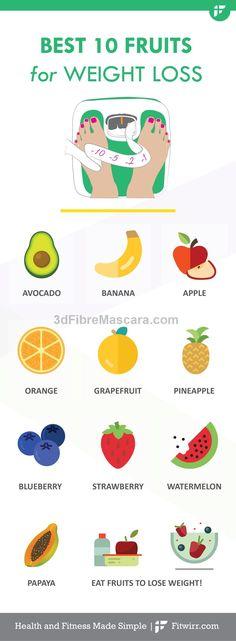 Top 10 fruits for weight loss #diet #dieting #lowcalories #dietplan #excercise #diabetic #diabetes #slimming #weightloss #loseweight #loseweightfast