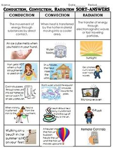 by Scienceisfun Science Worksheets, Vocabulary Activities, Science Lessons, Science Activities, Printable Worksheets, 4th Grade Science, Middle School Science, Middle School Teachers, Science Classroom
