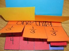 fractions flip book-- cut each page into the fraction and have kids label accordingly-- great to teach parts of a whole & equivalent fractions