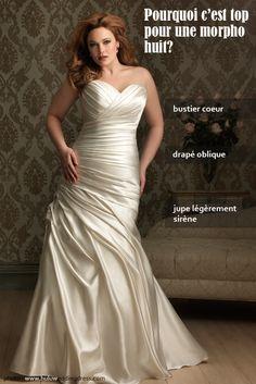 Quelle robe de mariée choisir quand on est ronde morphologie 8