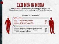 Are Men The Latest Victims Of Media Misrepresentation?