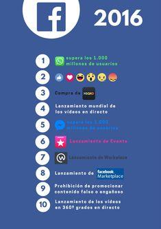 Hola: Una infografía con las10 principales novedades de Facebook en 2016. Vía Un saludo