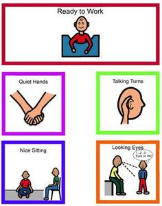 Behavior & Communication - Defining, Analyzing, and Supporting Behavior. Examples of and Presentation on Visual Supports for Behavior & Communication.