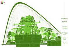 Galeria de Estufas Refrigeradas nos Jardins próximos à Baía / Wilkinson Eyre Architects - 28