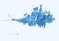 Peças relembram participação do Twitter em grandes eventos