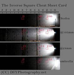 19.photography cheat sheet