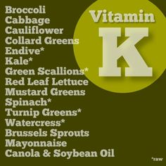Vitamin K rich foods. Nutrition with Nat