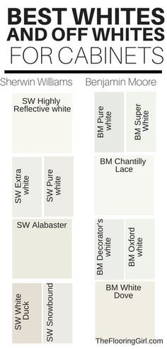 Best White Paints For Cabinets Best Whites And Off White Shades For Kitchen Cabinets And Bathroom V Paint Cabinets White Painting Cabinets Best Kitchen Colors