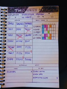 Beginners Guide to the Bullet Journal