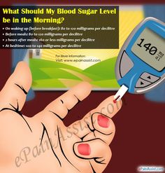 What Should My Blood Sugar Level be in the Morning? What Causes Diabetes, Type 1 Diabetes, Normal Blood Sugar Level, Blood Sugar Levels, Metabolic Disorders, Diabetes In Children, Environmental Factors, Diabetes Management