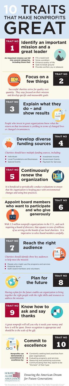 fundraising infographic : [Infographic] 10 Traits That Make Nonprofits Great  PhilanTopic | PND | Foundation Center